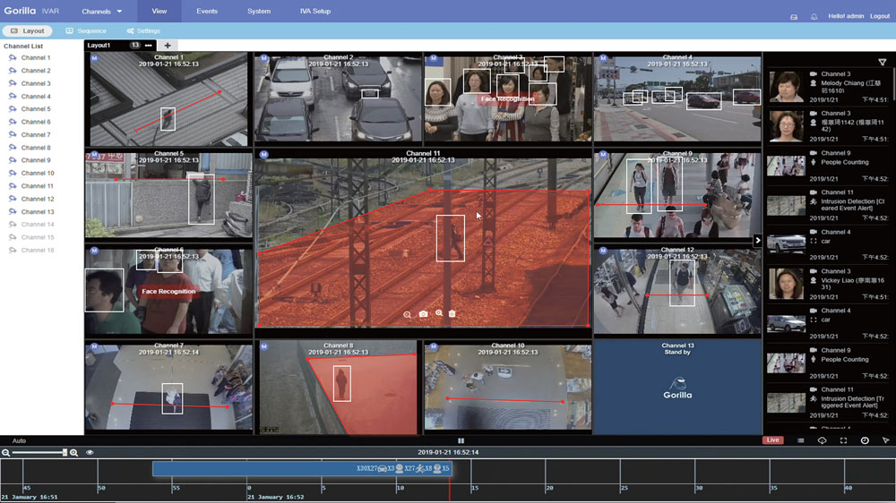 Image showing the dashboard user interface on Gorilla Technology's IVAR edge AI business intelligence video analytics solution.
